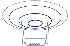 Antenas externas de 5dBi